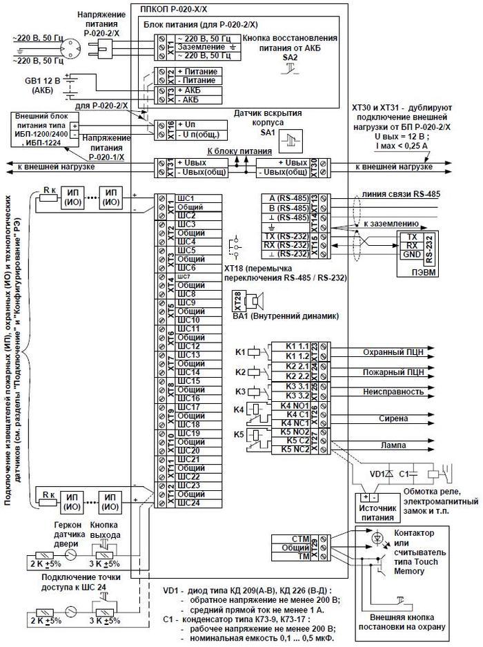 сигнал-10 руководство по эксплуатации