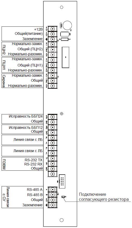 Схема подключения ППКОП